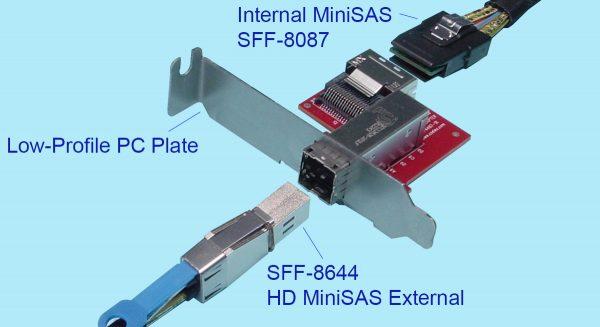sff-8644 to sff-8087